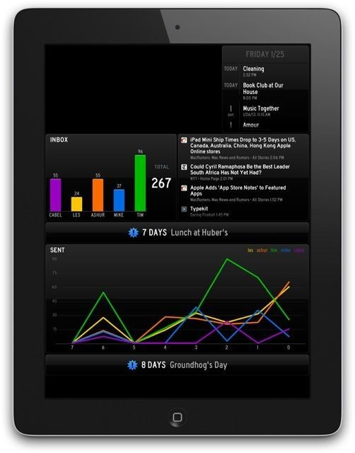 It Looks Like Panic Is Going To Release A Beautifully Designed iPad Dashboard App Tomorrow