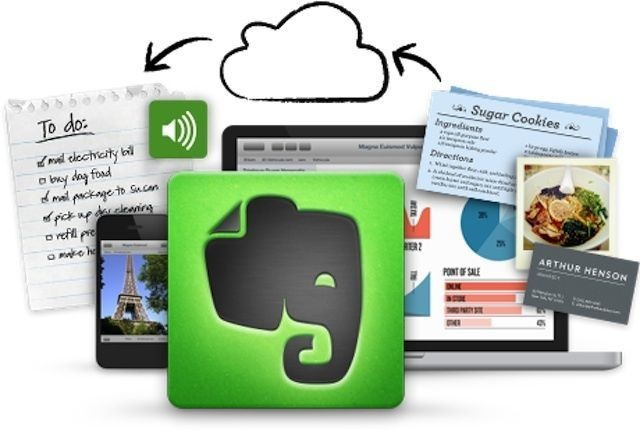 Use These Four Easy Tips To Master Evernote On Your iPhone And iPad [Feature]