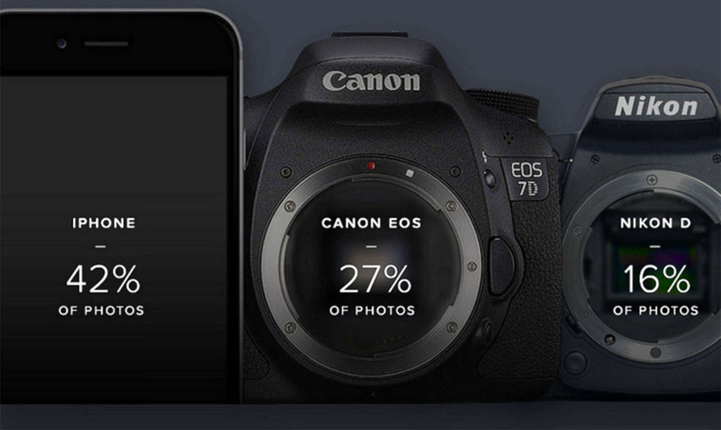 Canon cameras can't compete with smartphone snappers, CEO says