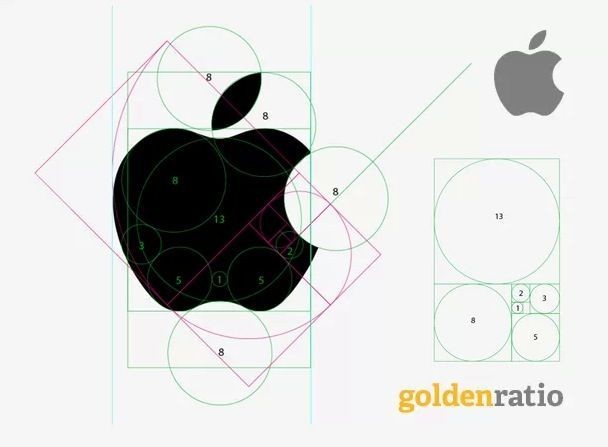 Was Apple's Logo Really Designed Using The Golden Ratio?