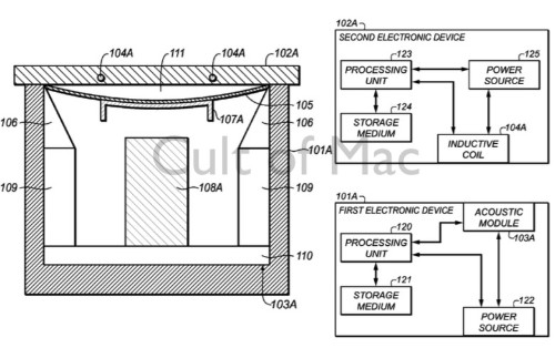 How Apple could revolutionize wireless charging for iPhone