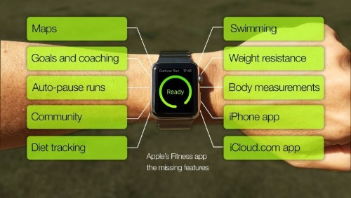 Upgrading Apple fitness apps: What's missing and what are the alternatives?
