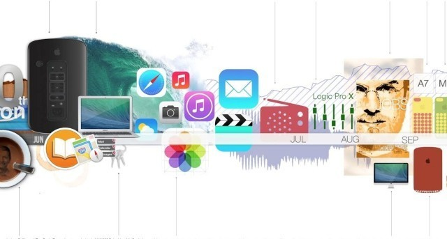 The Entire Year In Apple, In One Beautifully Designed Infographic [Timeline]