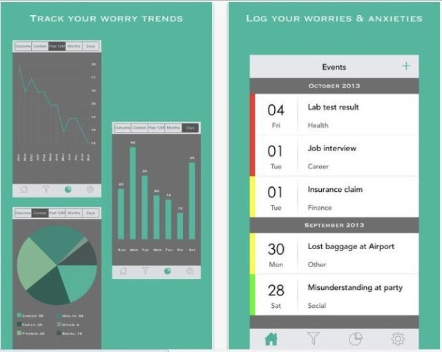 What, Me Worry? Track Your Anxiety With iOS App, Worry Watch