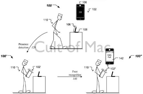 Future iPhones could be unlocked with a selfie
