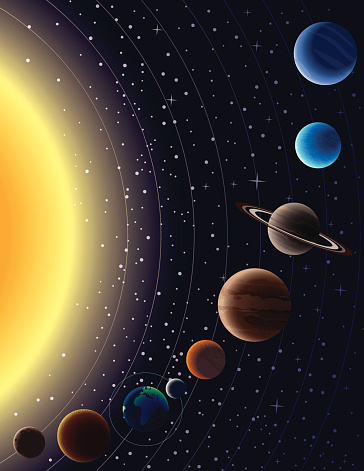 Solar System