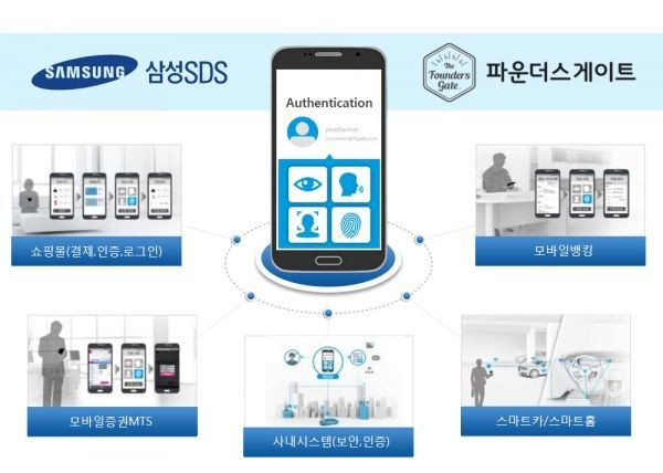 Samsung - Magazine cover