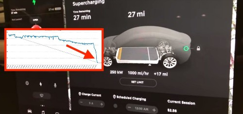 Tesla owner who saw range slashed by software update filed class action lawsuit