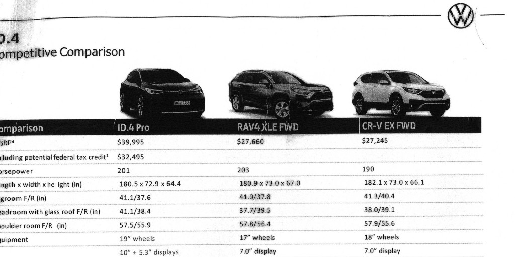 Leaked VW ID.4 dealer document shows it's rightfully targeting gas SUVs for conquest - Electrek
