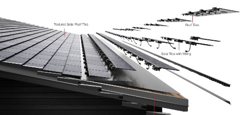 Tesla prepares massive solar roof expansion in many new markets