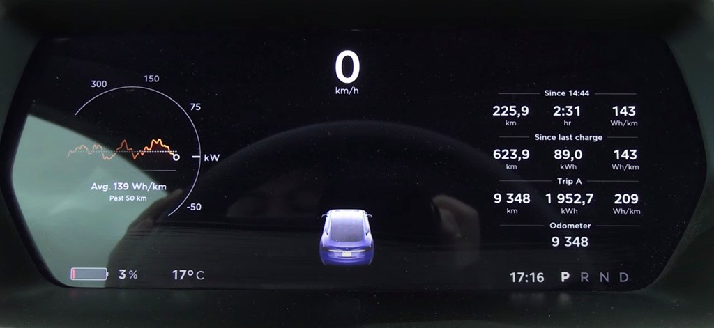 Tesla Model S achieves 400 miles of range in new test - but there's a catch - Electrek