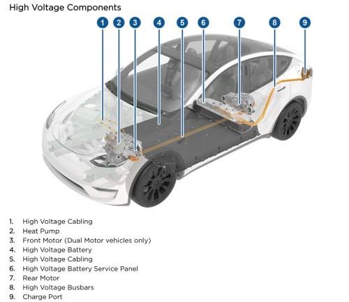 Tesla Model Y has a heat pump for consistent range in cold climates - Electrek