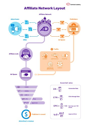How Yo Make Money Online /Blogging.  - cover