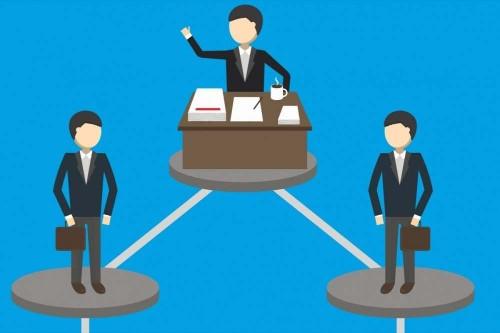 Effective Traits That an Entrepreneur Must Have