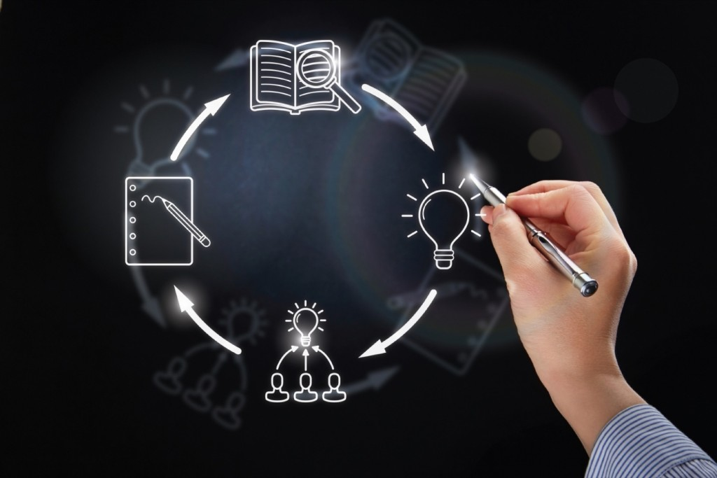 The How-To: Converting Your Entrepreneurial Ideas Into Viable Business Opportunities