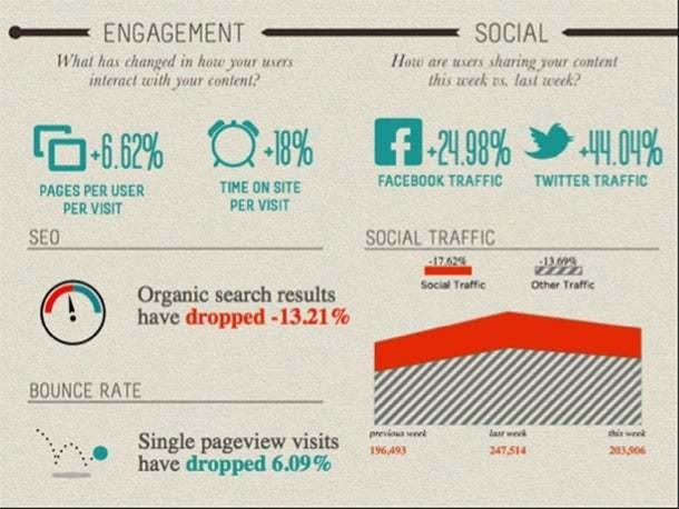 14 Tools Every Entrepreneur Needs for Managing Social Media