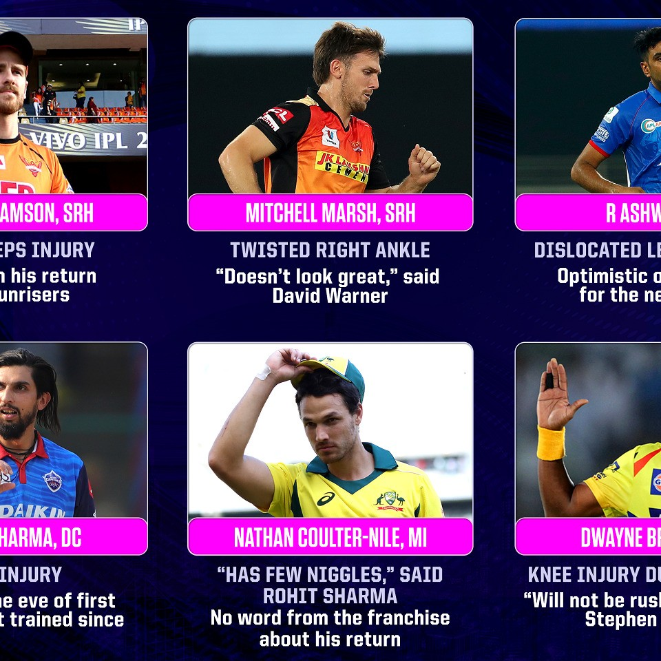 IPL 2020 injury list: When will Kane Williamson, R Ashwin, Mitchell Marsh return to action?