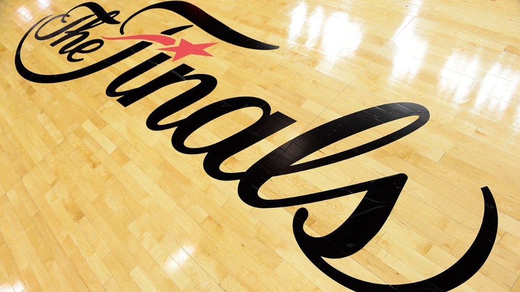 Sources: Proposed date for Game 7 of NBA Finals is Oct. 12
