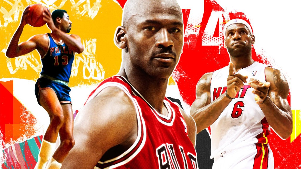 This Week In Basketball 🏀  (May 2 - May 8)