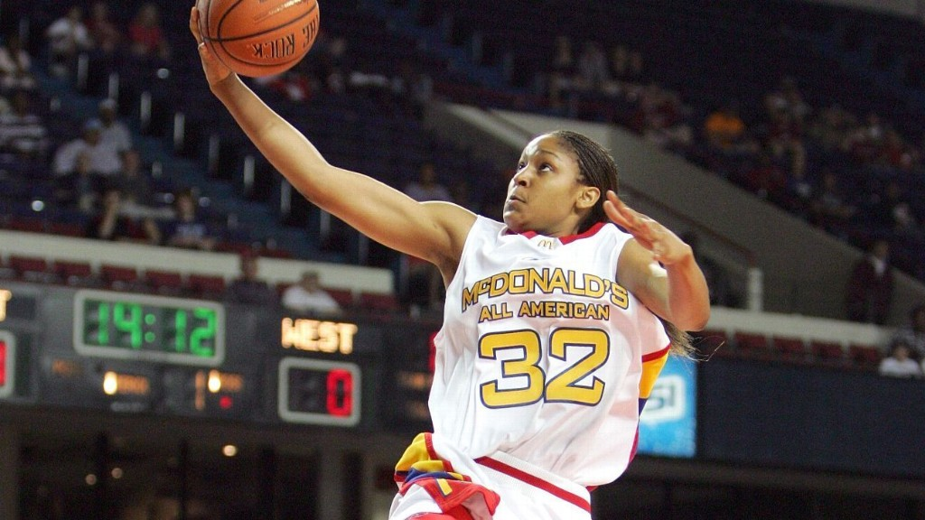 Women's basketball recruits who turned into WNBA stars - and some who missed the mark