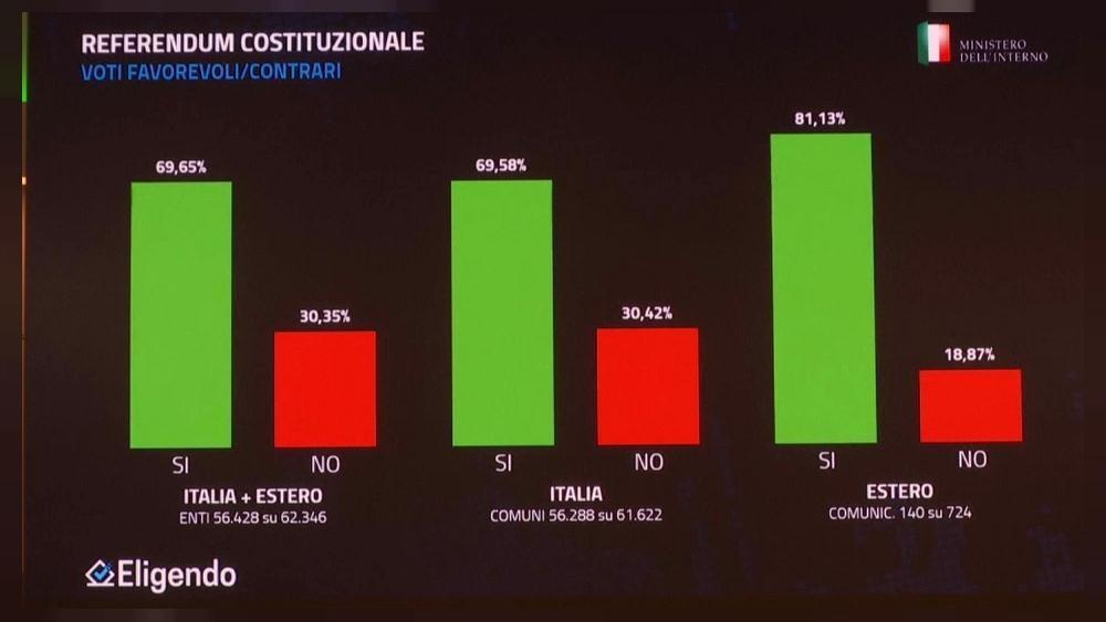 """""""Les Italiens veulent moins de professionnels de la politique"""" (expert)"""