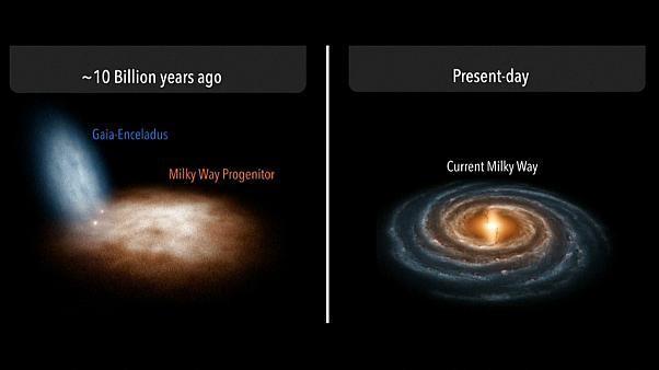 Milky Way merged with dwarf galaxy 10 billion years ago, say scientists