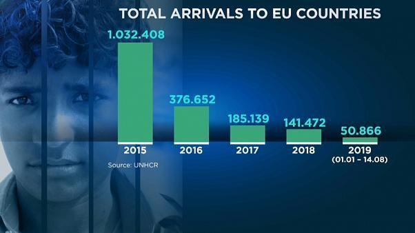Küstenwache fängt Hunderte Migranten auf Weg nach Lesbos ab