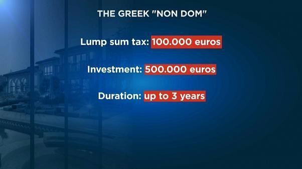 Greece woos wealthy foreigners with 'non-dom' scheme