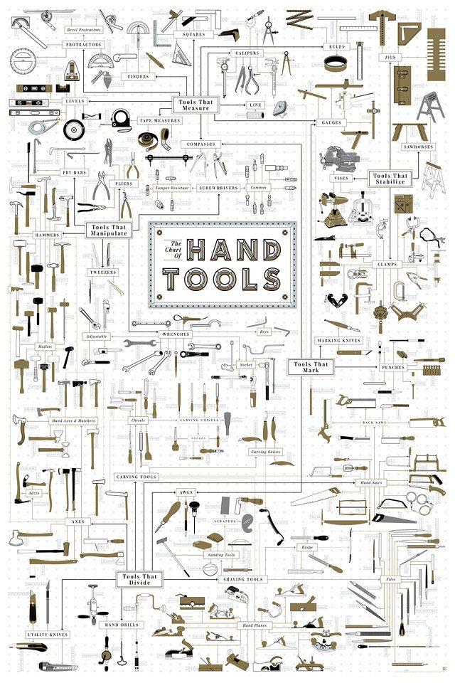 Wood Working - Magazine cover