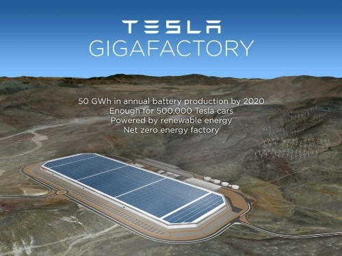 Tesla's CTO Wants To Take Batteries To A New Dimension