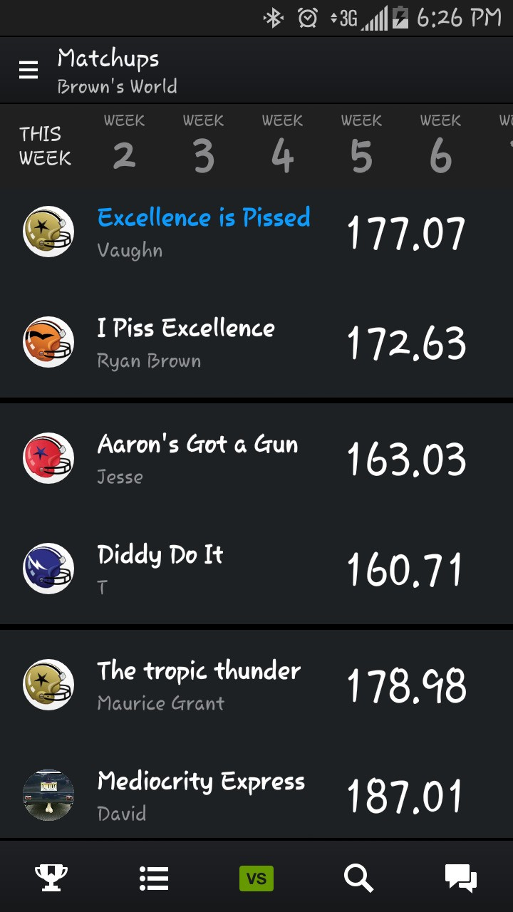 Ah yes, week 1's victory is in the books. :)