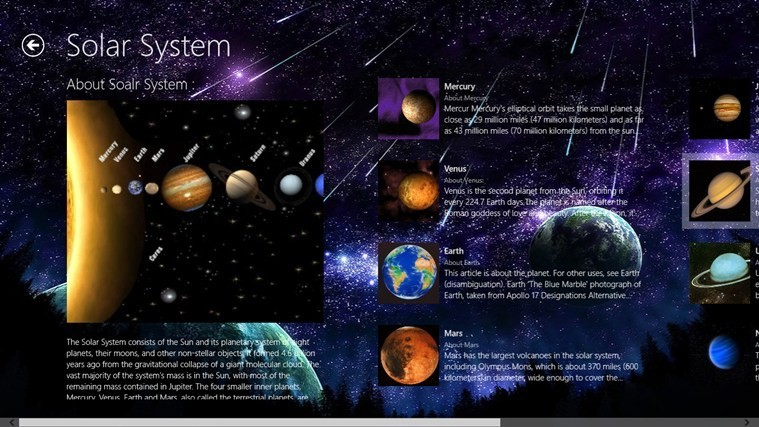 And The Production Of A Science Web Page Explaining The Solar System.