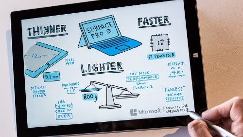 Microsoft's Surface Pro 3: The Tablet That Could Finally Get You To Ditch Paper