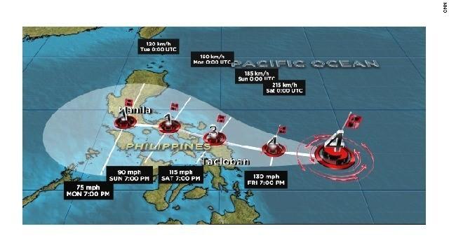 Typhoon Hagupit barrels toward Philippines