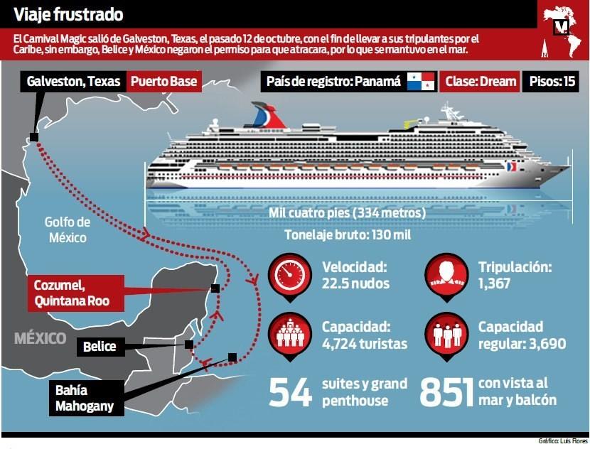 Crucero llega a México... y lo rebotan; causa pánico presunto caso de ébola