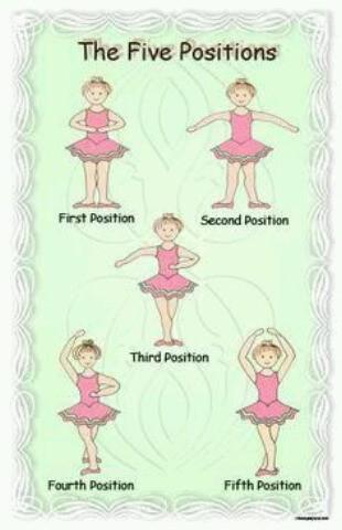 The five positions (las cinco posiciones del ballet)