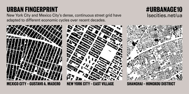 Mapping the 'Urban Fingerprints' of Cities