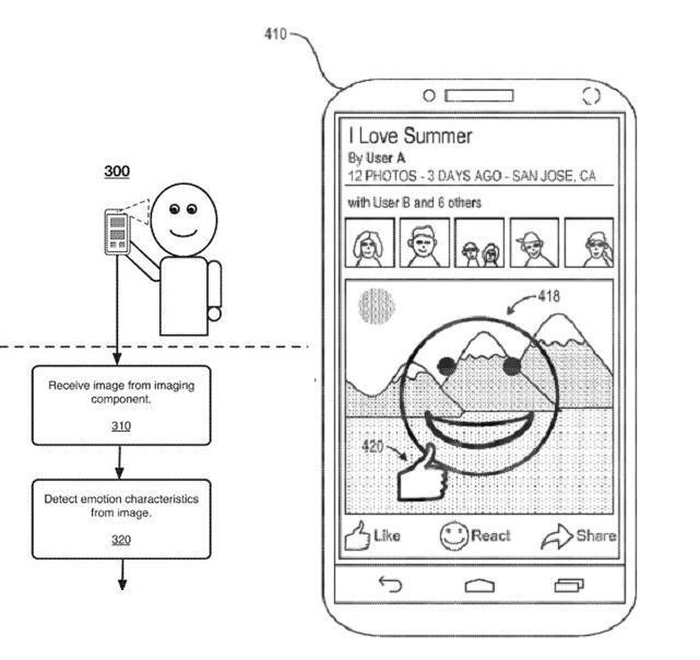 Patents Reveal How Facebook Wants To Capture Your Emotions, Facial Expressions And Mood