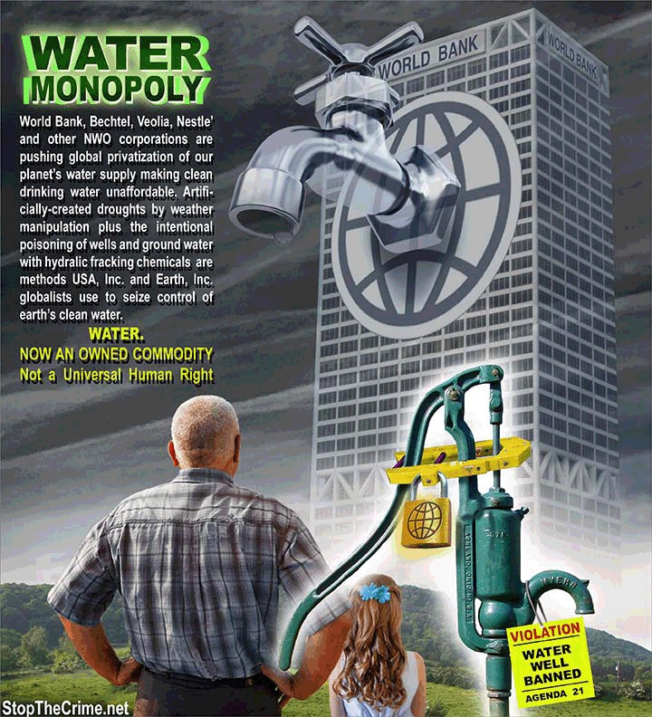 💦 The Business of Water  💦 - Cover
