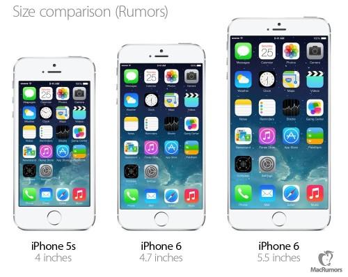 Apple Mac iPhone Rumors and News