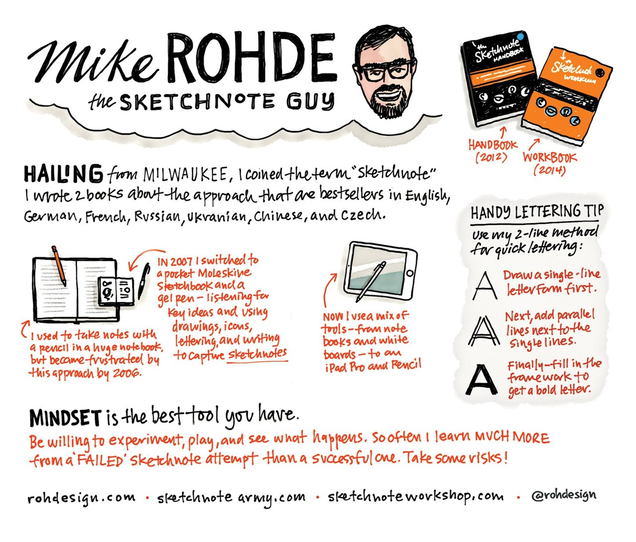 Sketch note selfie from Mike Rohde