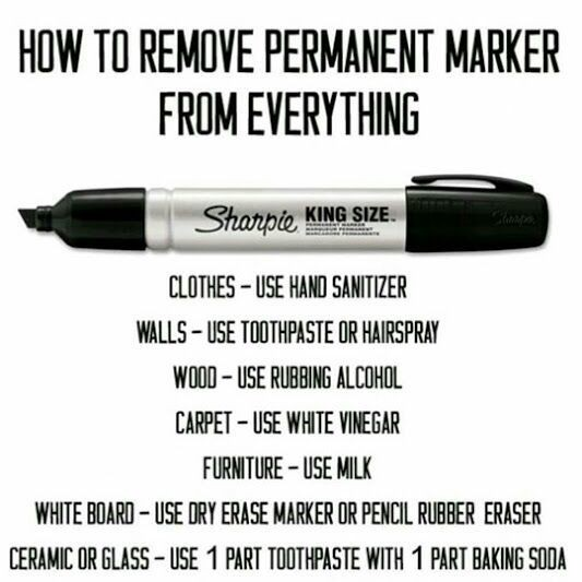 How-to Remove Permanent Marker From Everything