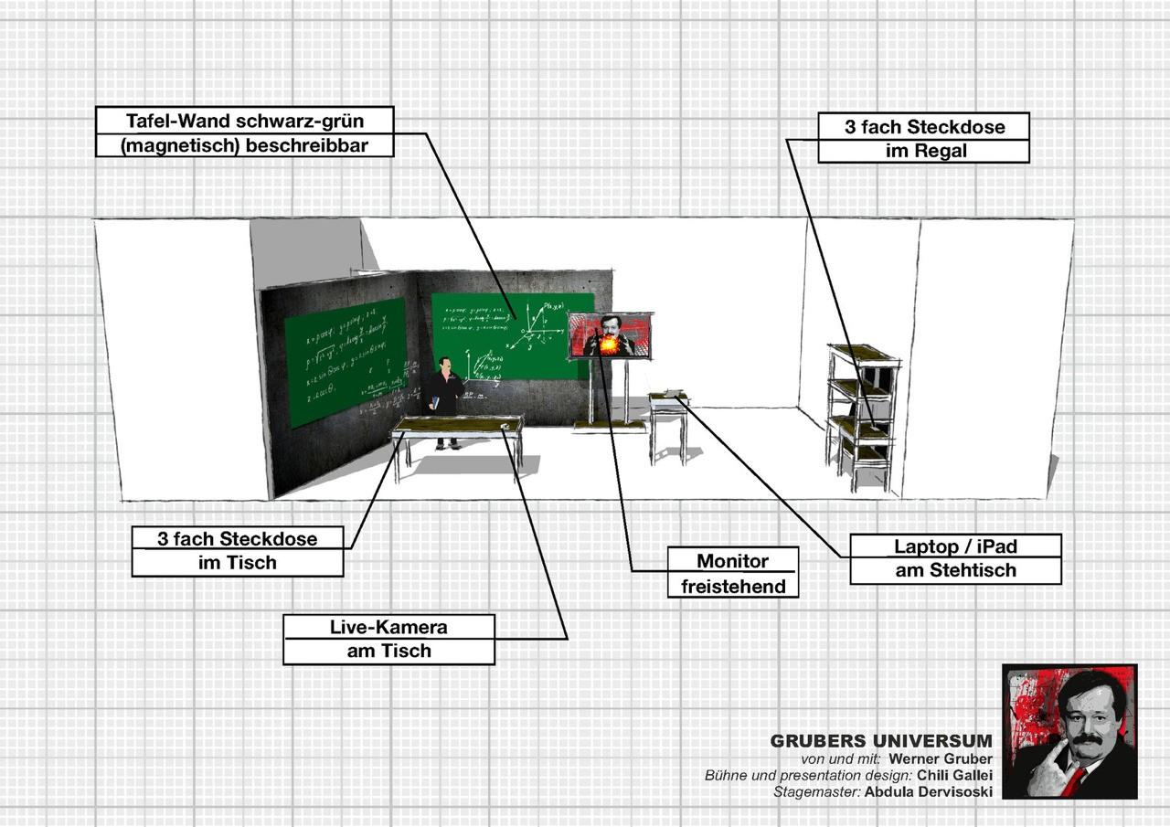 GRUBERS UNIVERSUM stage design