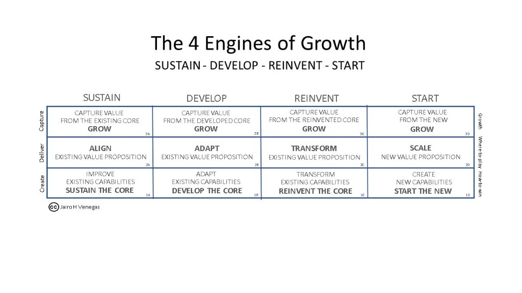 Strategy for Value Creation - Cover