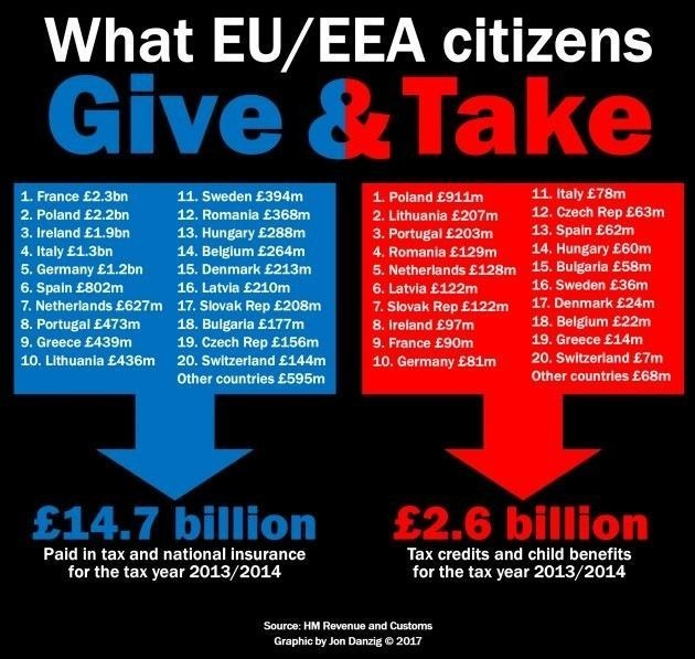 EU Facts - cover