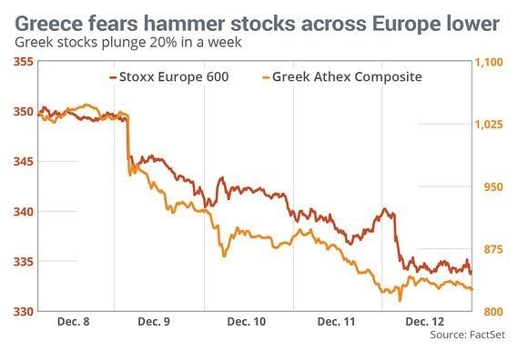Europe may have a big, fat Greek problem