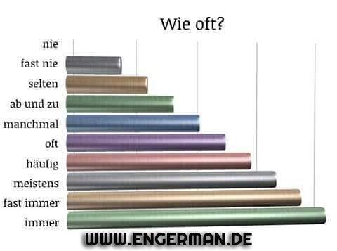 Deutsch - cover