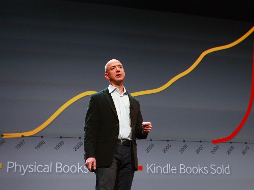 17 charts that show just how scary Amazon's $275 billion business really is
