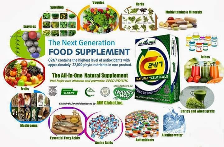 C24/7 A round a clock nutrition - Magazine cover