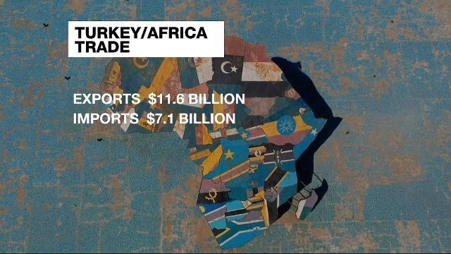 Erdogan in Africa: 'New world order' in the making